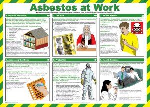 Asbestos At Work Poster A718