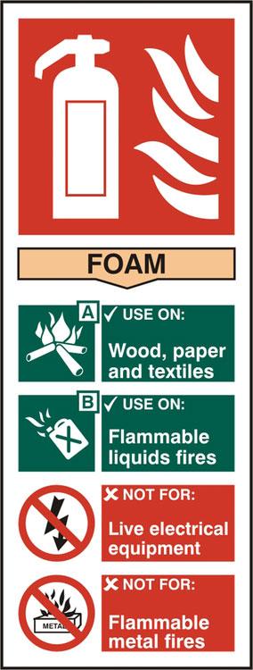Fire Extinguisher Foam Rigid pvc Pack of 5 82Mm X 202Mm